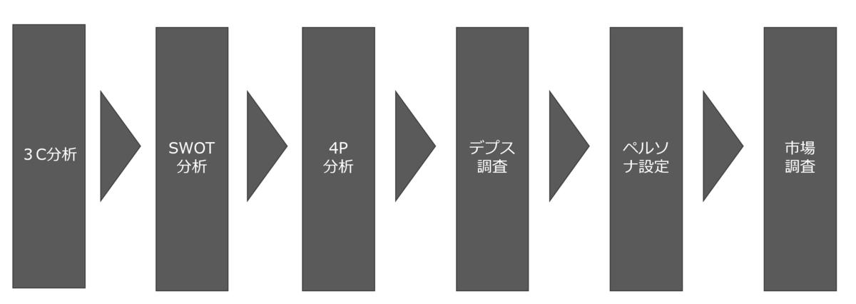 f:id:sarahoshi_senba:20200604134209p:plain