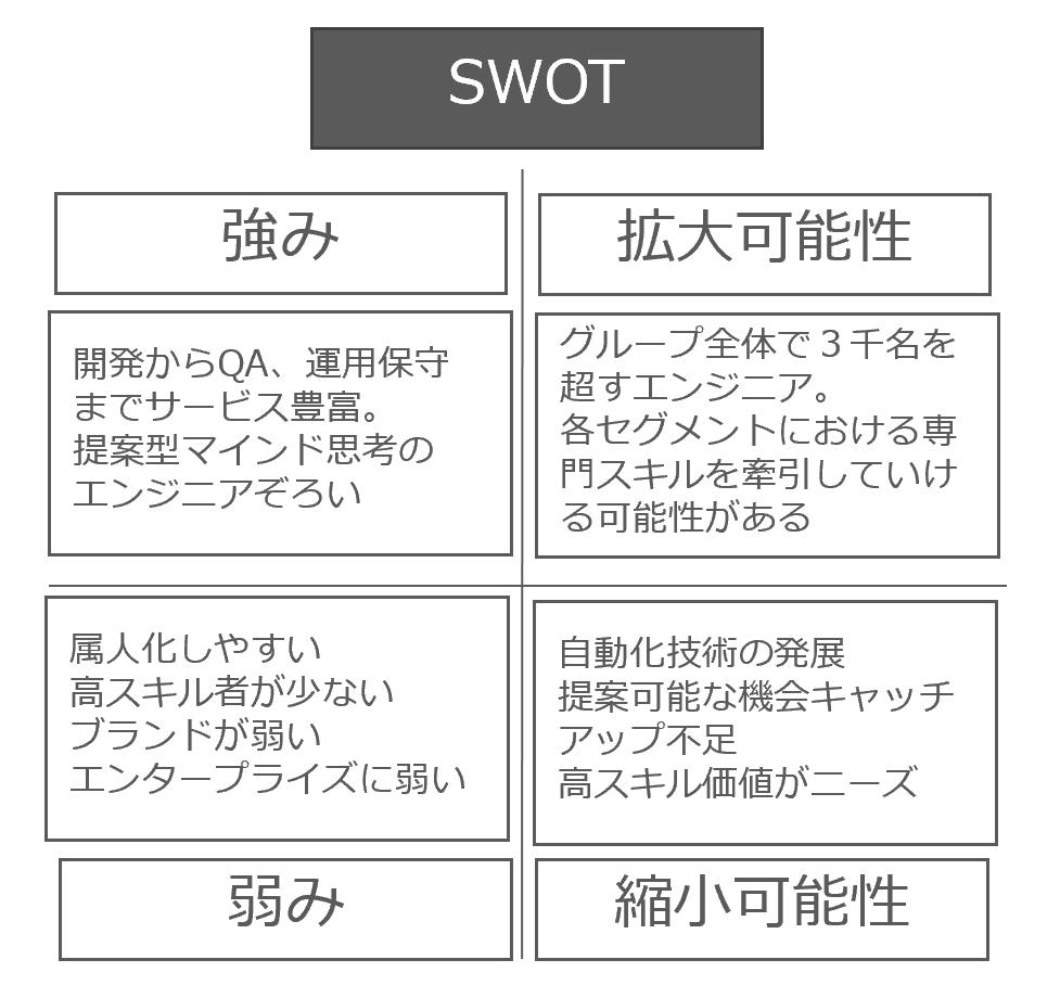 f:id:sarahoshi_senba:20200604153325p:plain