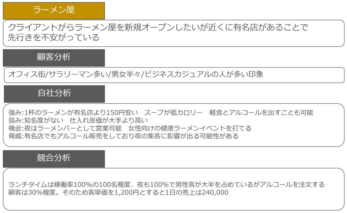 f:id:sarahoshi_senba:20200604163101p:plain
