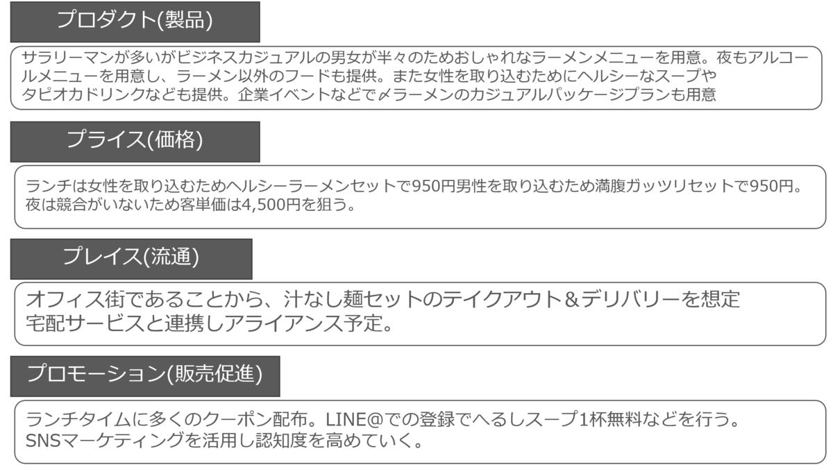 f:id:sarahoshi_senba:20200604164510p:plain