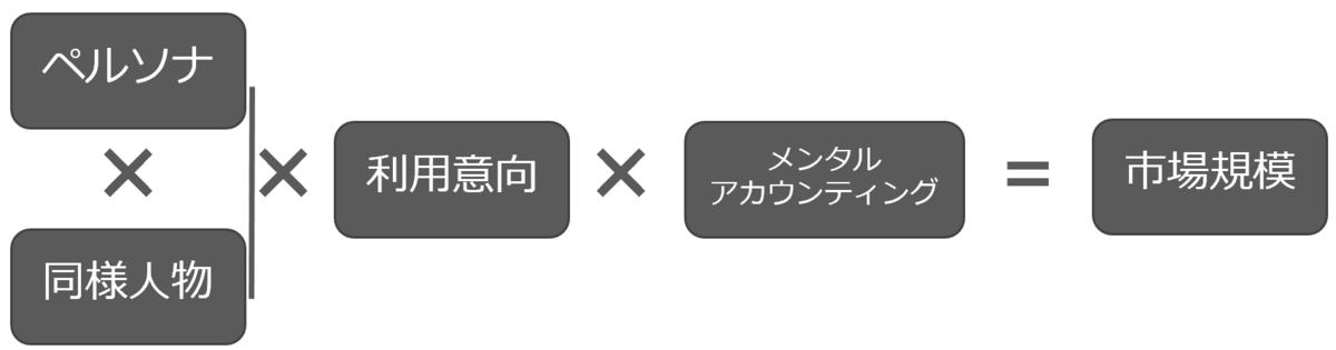 f:id:sarahoshi_senba:20200604174903p:plain