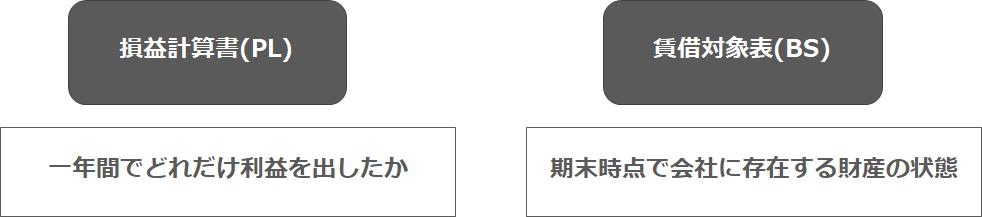f:id:sarahoshi_senba:20200729145717p:plain