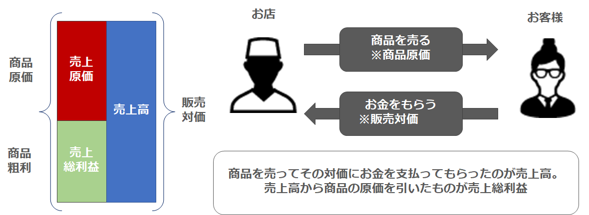 f:id:sarahoshi_senba:20200729150105p:plain
