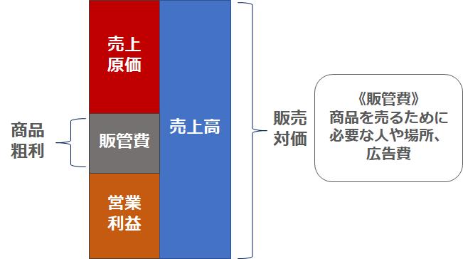 f:id:sarahoshi_senba:20200729150823p:plain