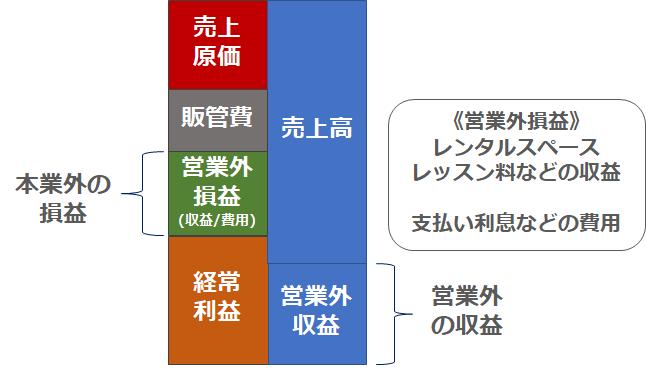 f:id:sarahoshi_senba:20200807103413p:plain