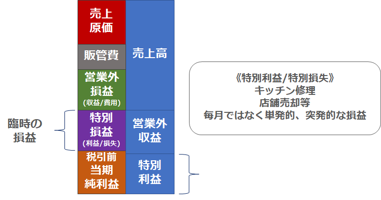 f:id:sarahoshi_senba:20200807105424p:plain