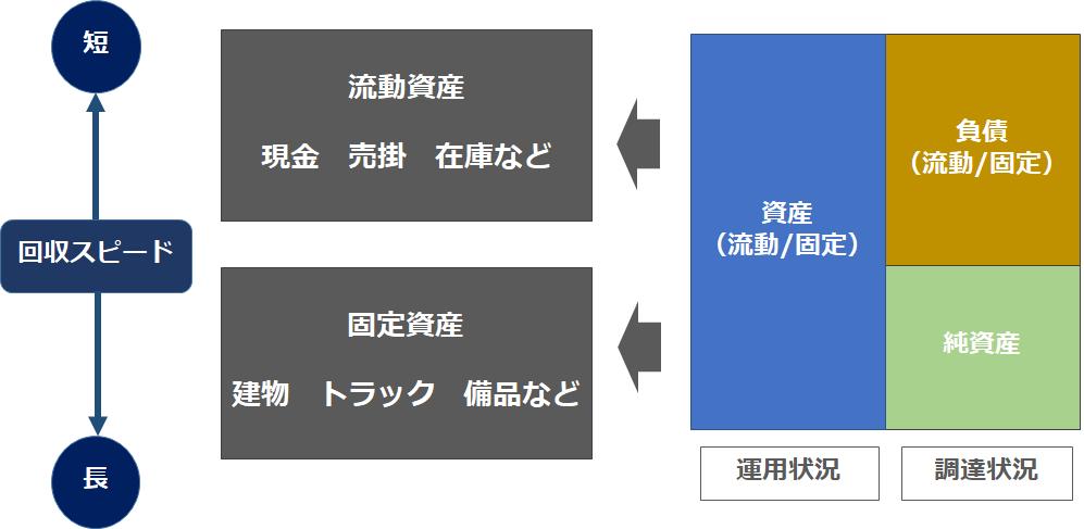 f:id:sarahoshi_senba:20200808081227p:plain