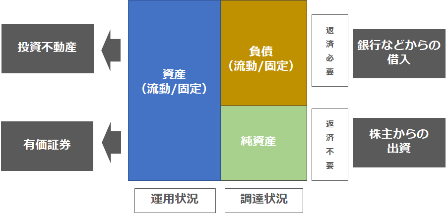 f:id:sarahoshi_senba:20200808081239p:plain