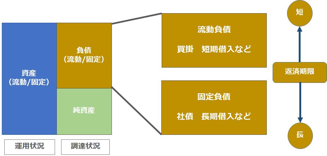 f:id:sarahoshi_senba:20200808081958p:plain