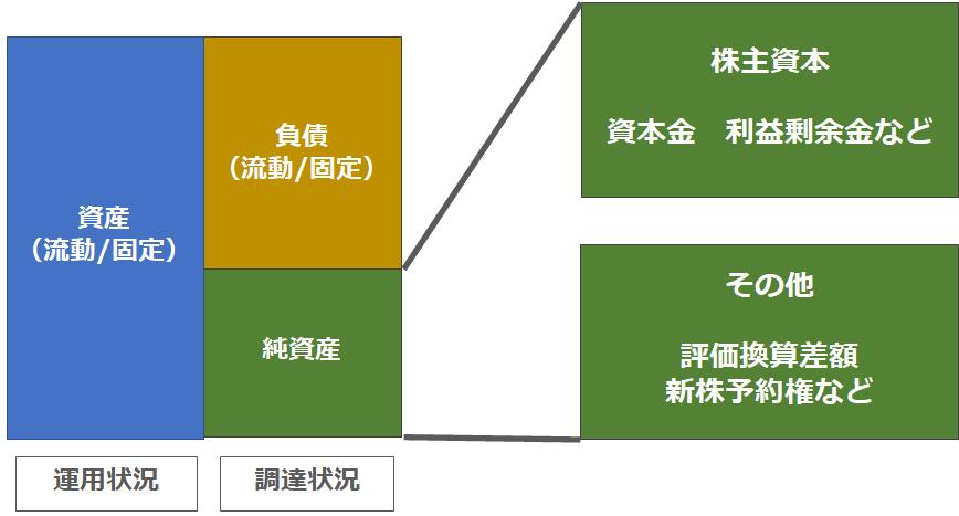 f:id:sarahoshi_senba:20200810073516p:plain