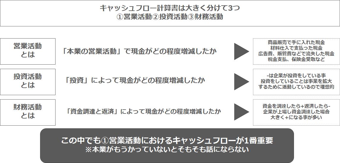 f:id:sarahoshi_senba:20200811154248p:plain