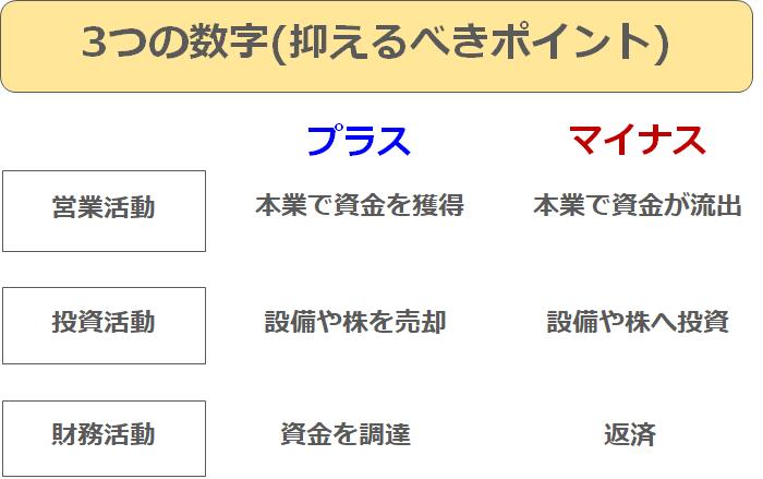 f:id:sarahoshi_senba:20200811154344p:plain