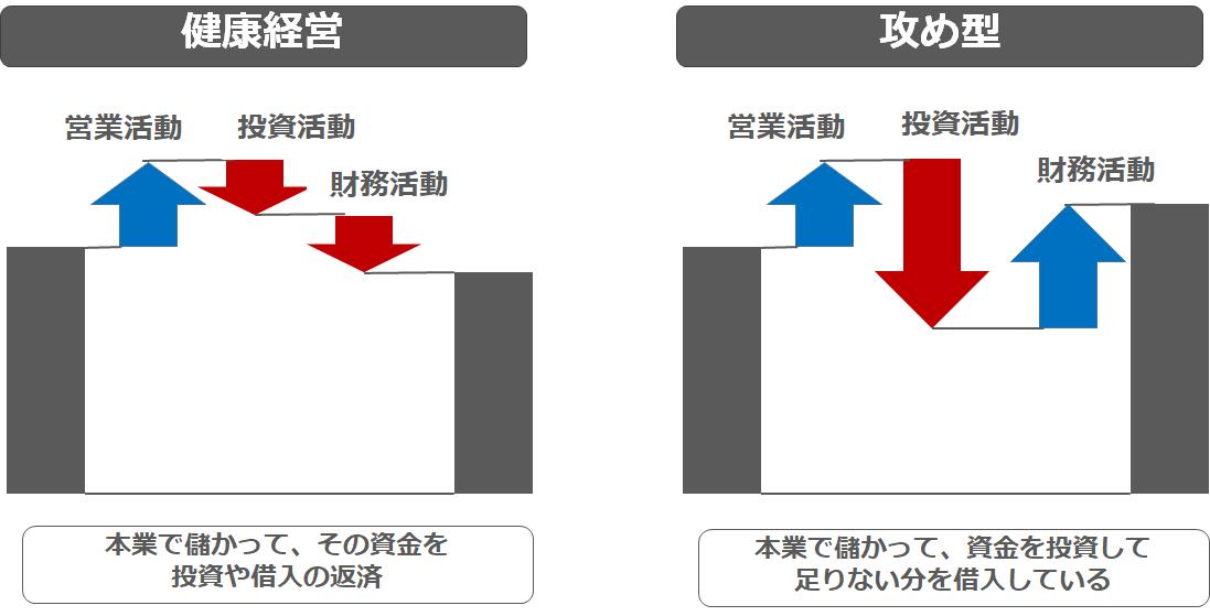 f:id:sarahoshi_senba:20200811154502p:plain
