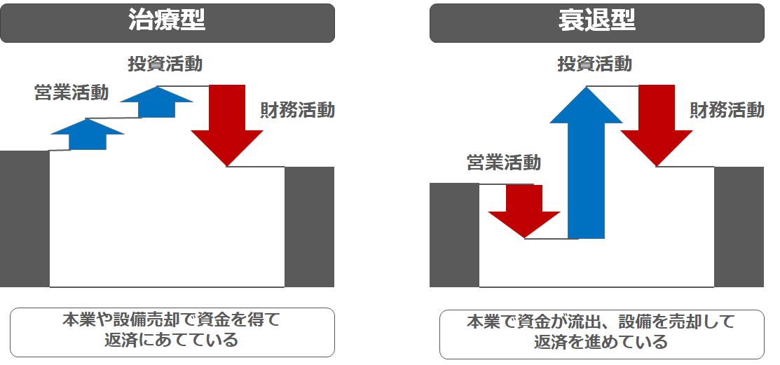 f:id:sarahoshi_senba:20200811154522p:plain