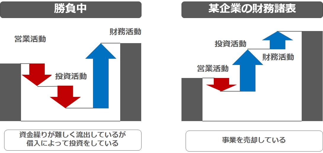 f:id:sarahoshi_senba:20200811154536p:plain