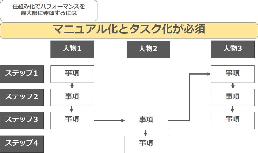 f:id:sarahoshi_senba:20200818155429p:plain