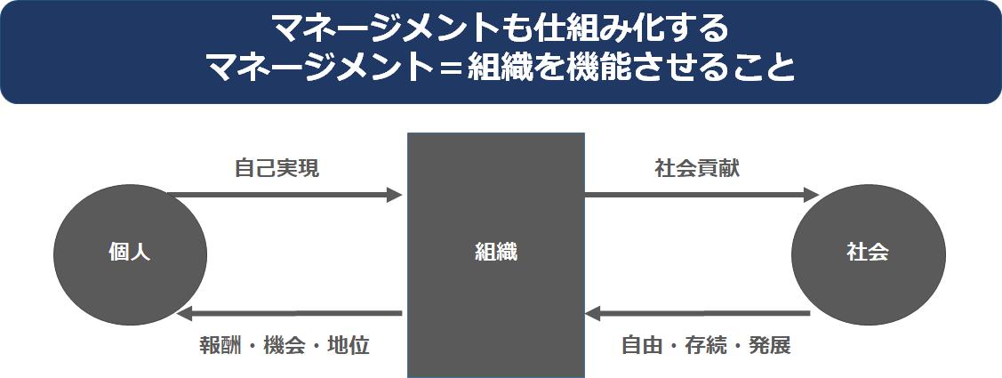 f:id:sarahoshi_senba:20200819091314p:plain