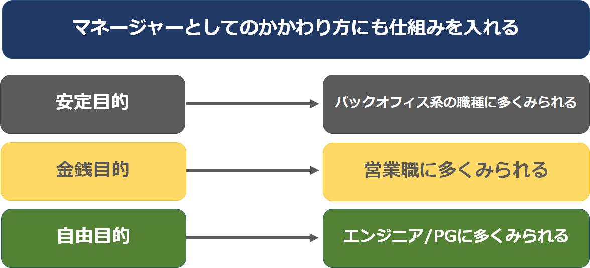 f:id:sarahoshi_senba:20200819092946p:plain