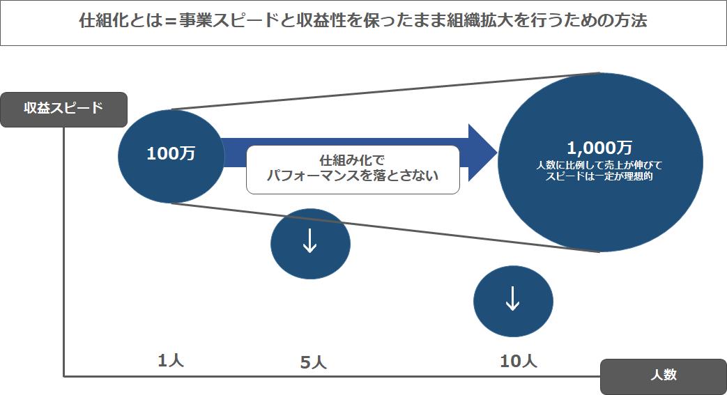 f:id:sarahoshi_senba:20200819104411p:plain