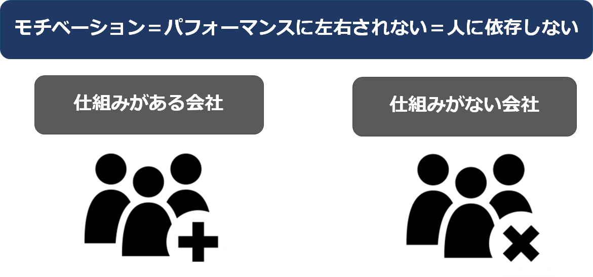 f:id:sarahoshi_senba:20200819105559p:plain