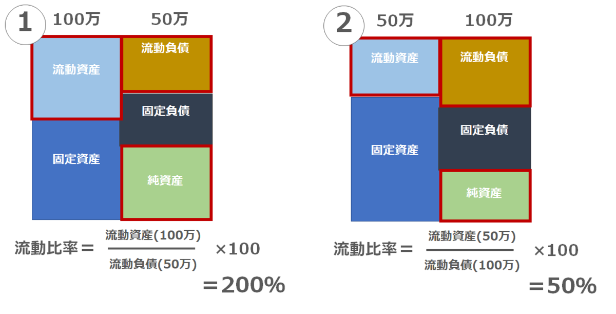 f:id:sarahoshi_senba:20200819175625p:plain