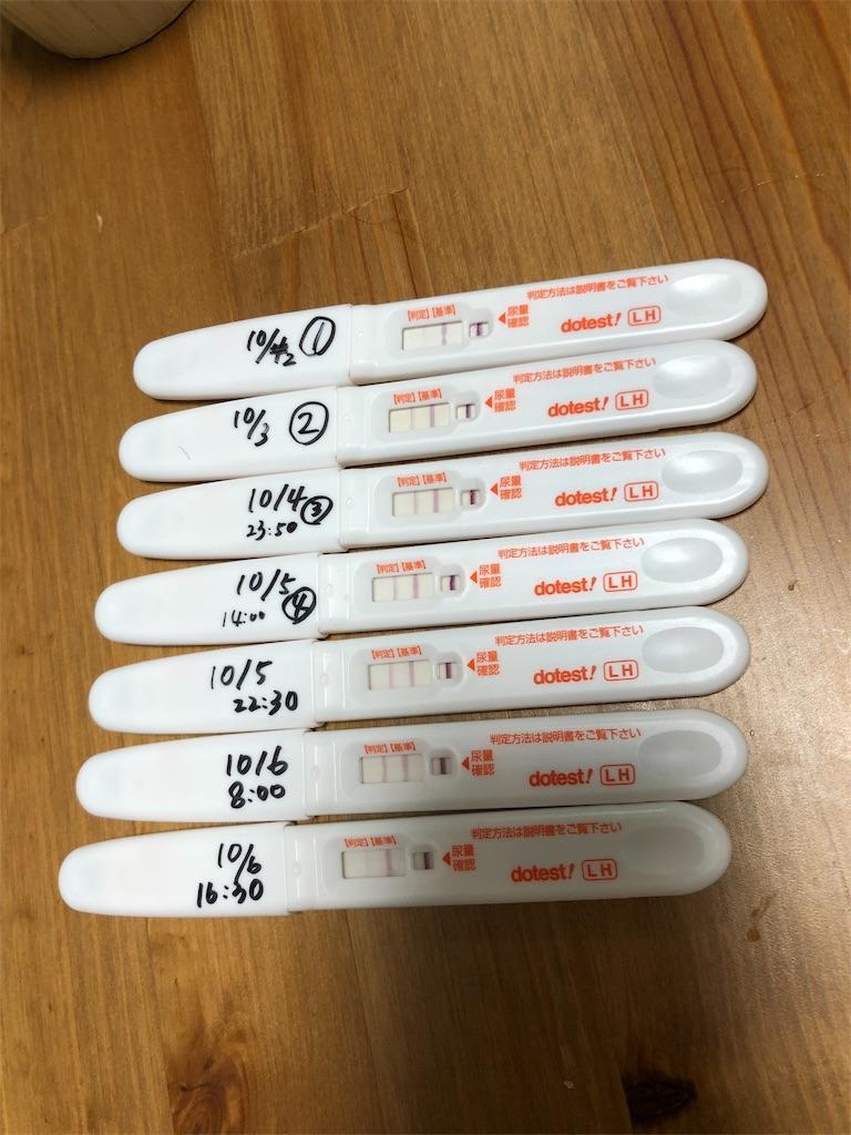 排卵 検査 薬 ずっと 陽性