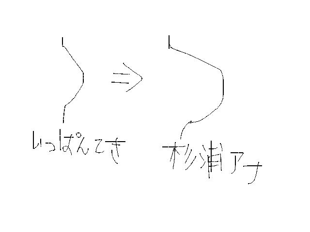 f:id:sarapan2014:20170227124306p:plain