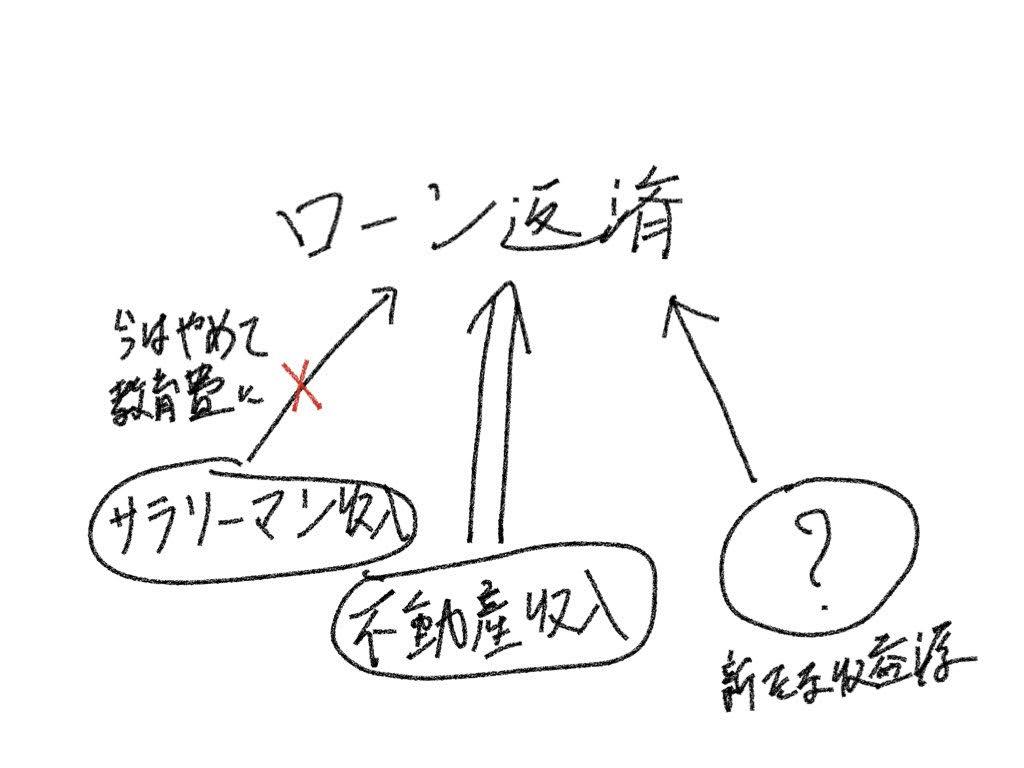 f:id:sararimanfukugyou:20180722133427j:plain