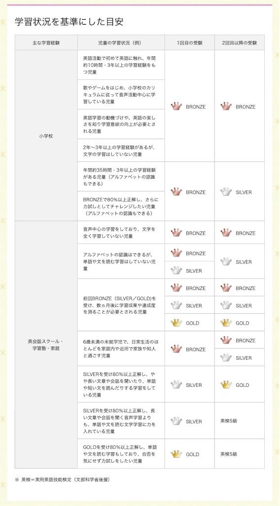 f:id:sarashizuki_dwe:20191101205752j:image