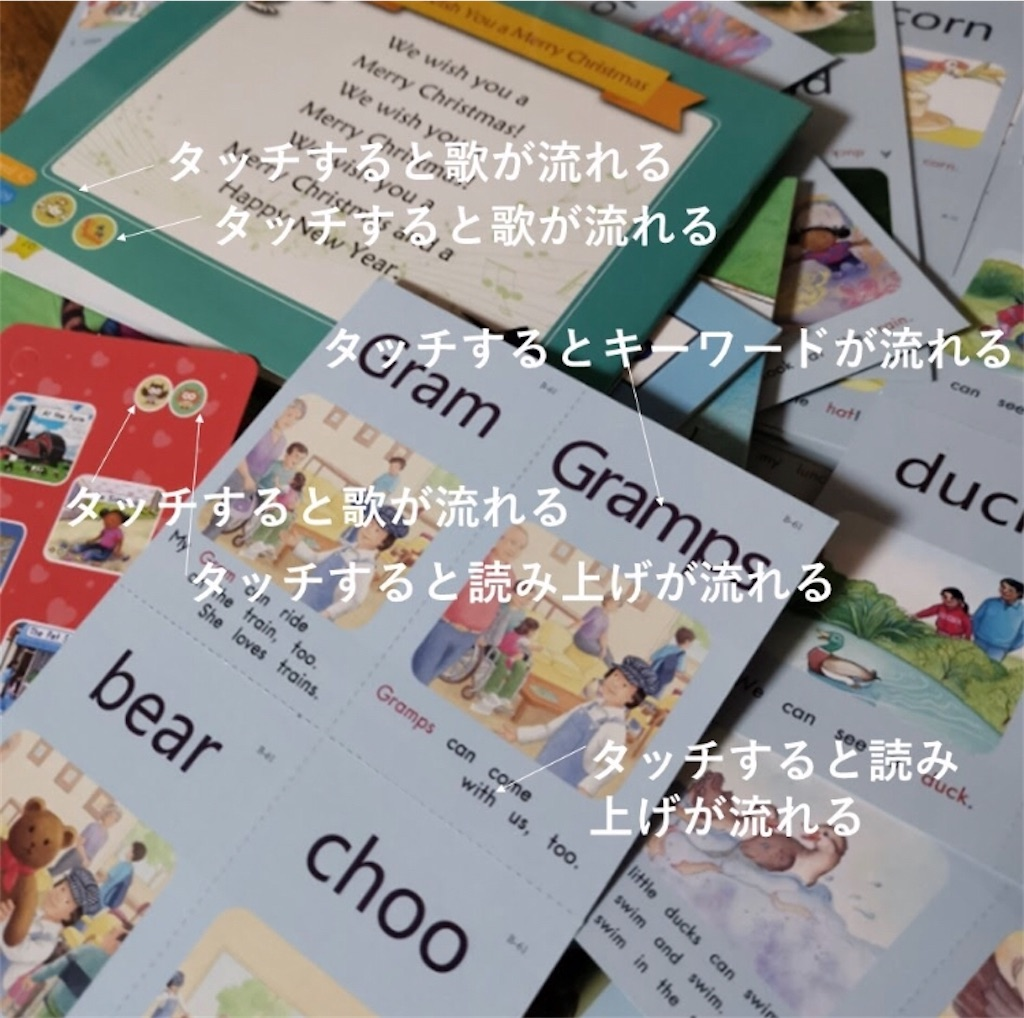 f:id:sarashizuki_dwe:20200723223905j:plain