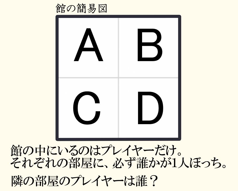 f:id:sarokan:20180818025105p:plain