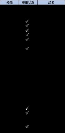 f:id:sarokatsu:20210512201906p:plain