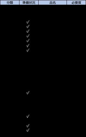 f:id:sarokatsu:20210527115549p:plain
