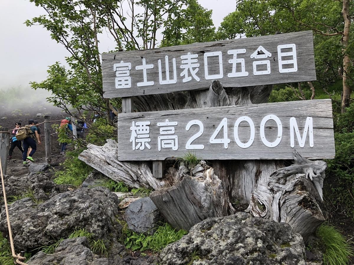 登山学校 富士山登頂
