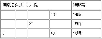 f:id:sarunokinobori:20160701222003j:plain