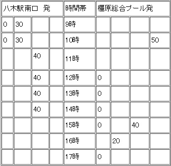 f:id:sarunokinobori:20160701222011j:plain
