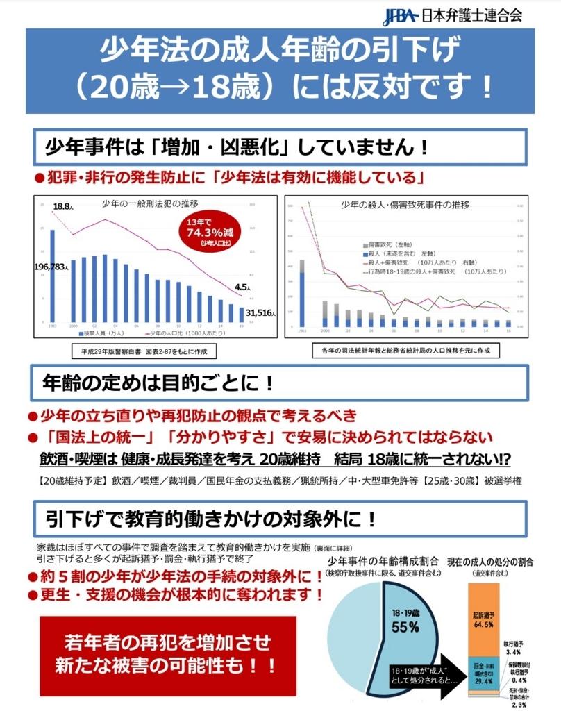f:id:sarutobi_sasuke:20180822095430j:plain