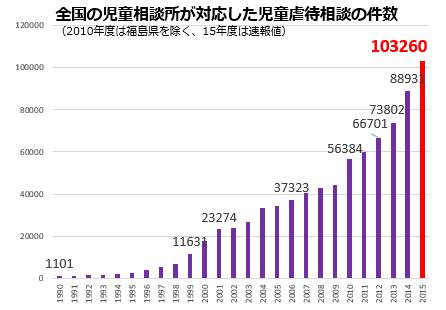 f:id:sarutobi_sasuke:20180902011928p:plain