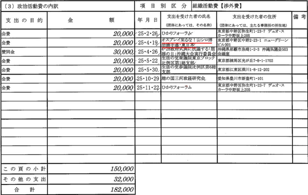 f:id:sarutobi_sasuke:20180912202641p:plain