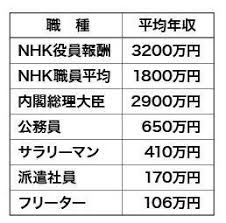 f:id:sarutobi_sasuke:20180929103304j:plain