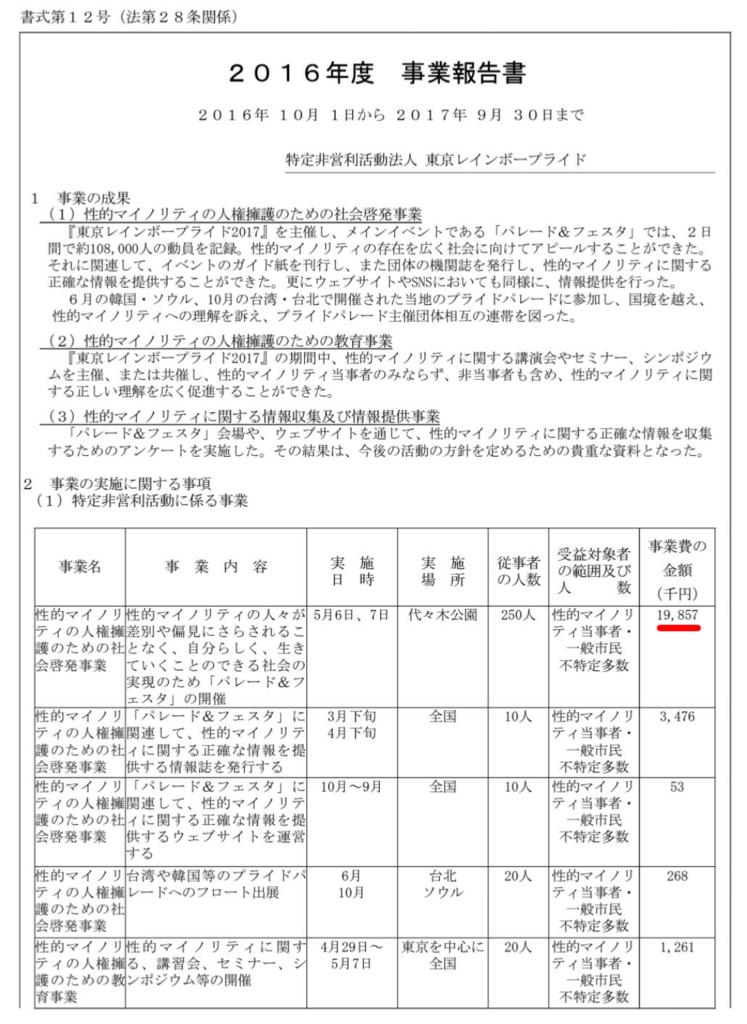 f:id:sarutobi_sasuke:20181012035832p:plain