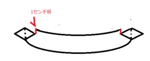 f:id:sarutora:20180715002409p:image