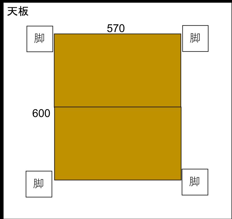 f:id:sarutora:20191019172427p:plain