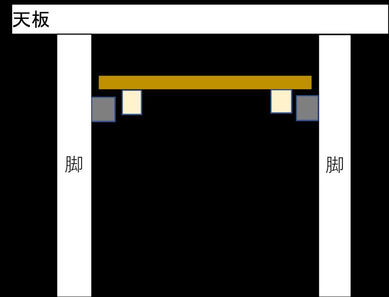 f:id:sarutora:20191020022255p:plain