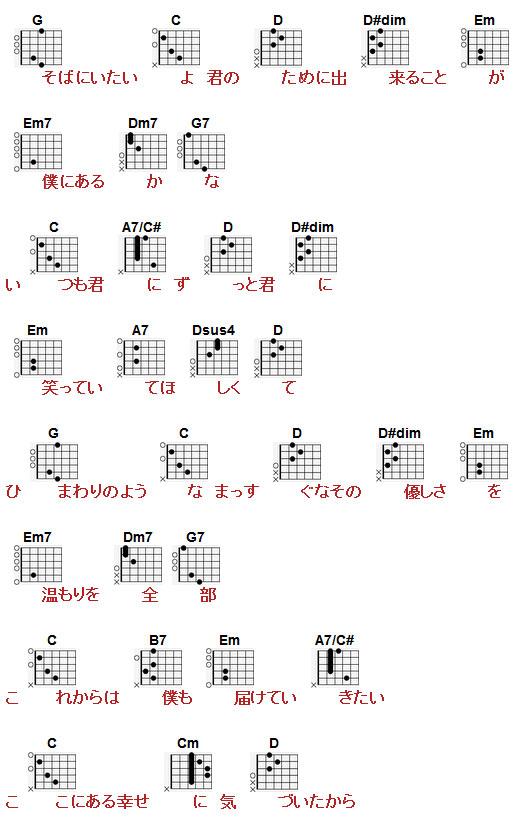 f:id:saruyoshinanoda:20170111151757j:plain