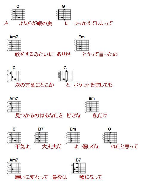 f:id:saruyoshinanoda:20170111154353j:plain