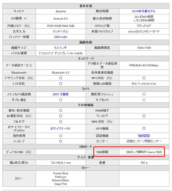 f:id:saruyoshinanoda:20170122095438j:plain