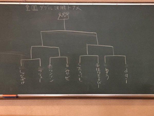 f:id:saryu2777:20160119004711p:image