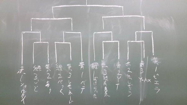 f:id:saryu2777:20160325001837p:image