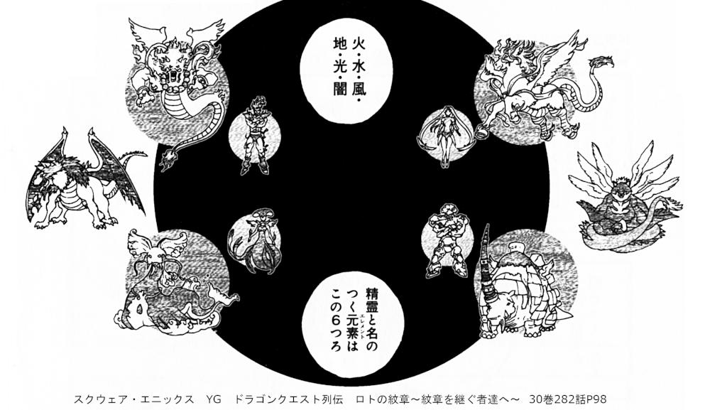 スクウェア・エニックス YG ドラゴンクエスト列伝 ロトの紋章~紋章を継ぐ者達へ~  30巻282話P98